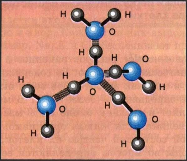 Схема образования химических
